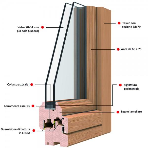 Cl serramenti brescia in legno alluminio pvc e legno for Catalogo bricoman rezzato brescia