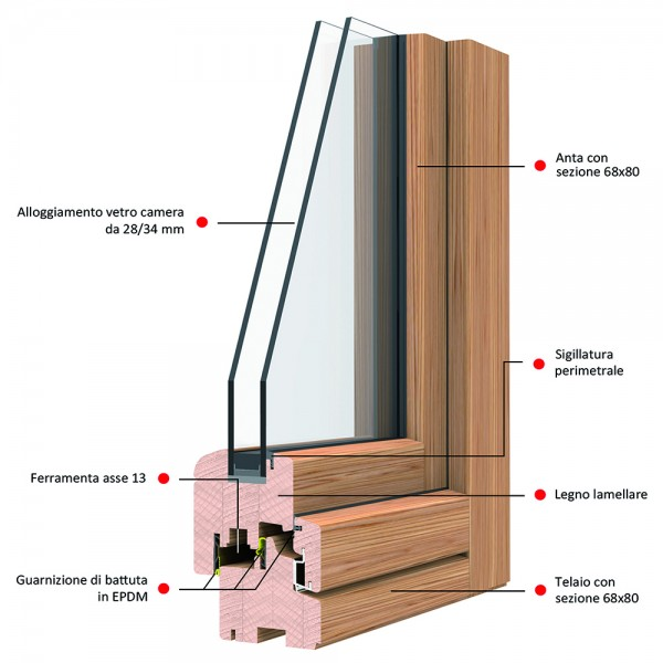... Brescia in legno, alluminio, PVC e legno alluminio Rezzato BS