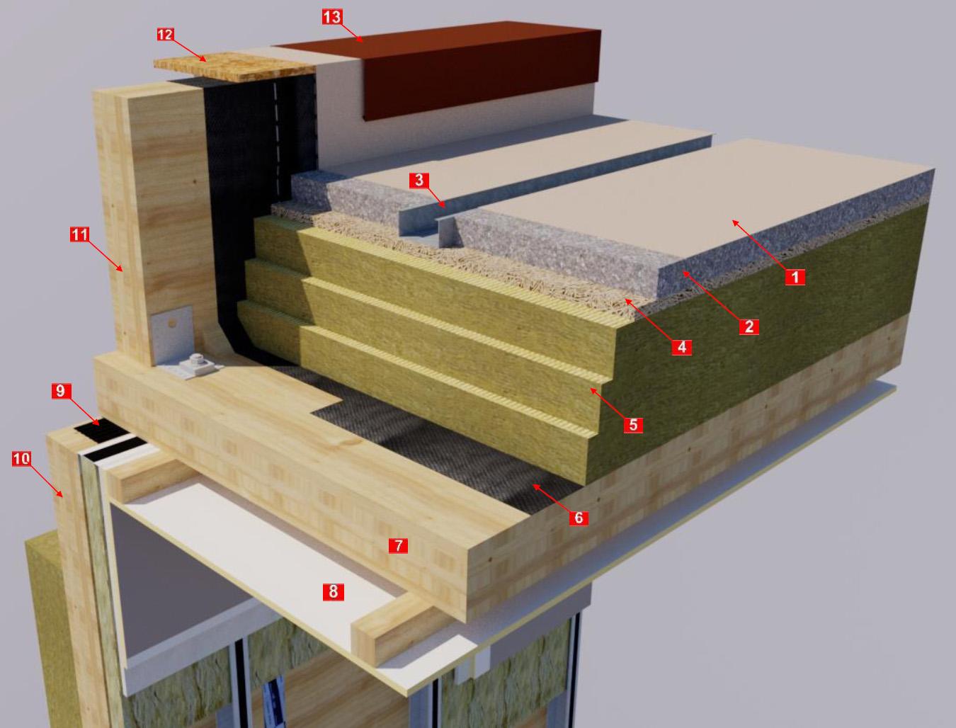 100 pannelli legno prezzi osb 3 acquistare e for Obi pannelli legno