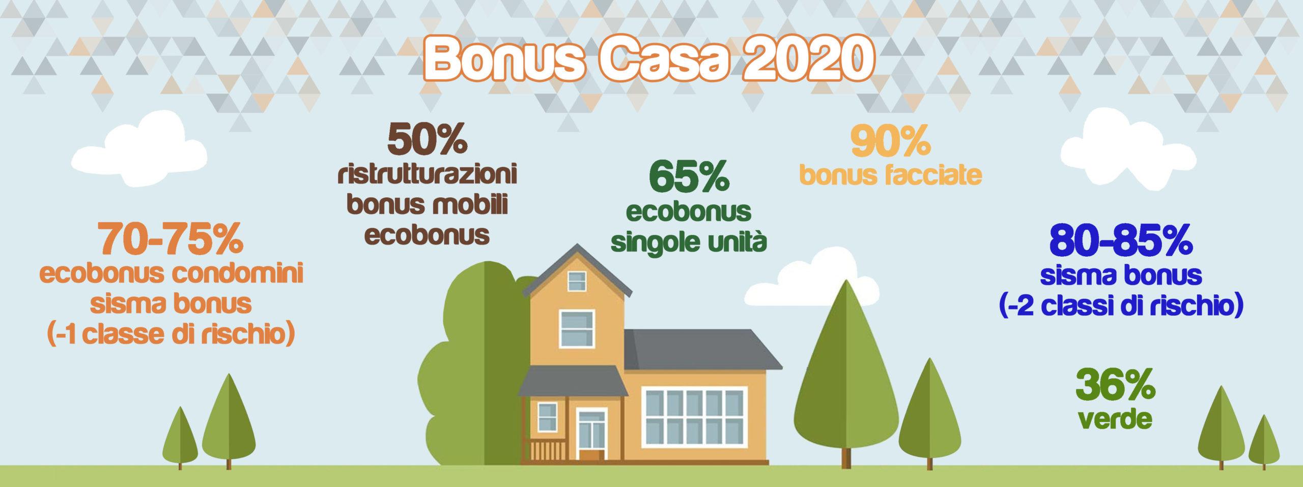 castel infissi mantova-bonus-casa-cessione del creditojpg